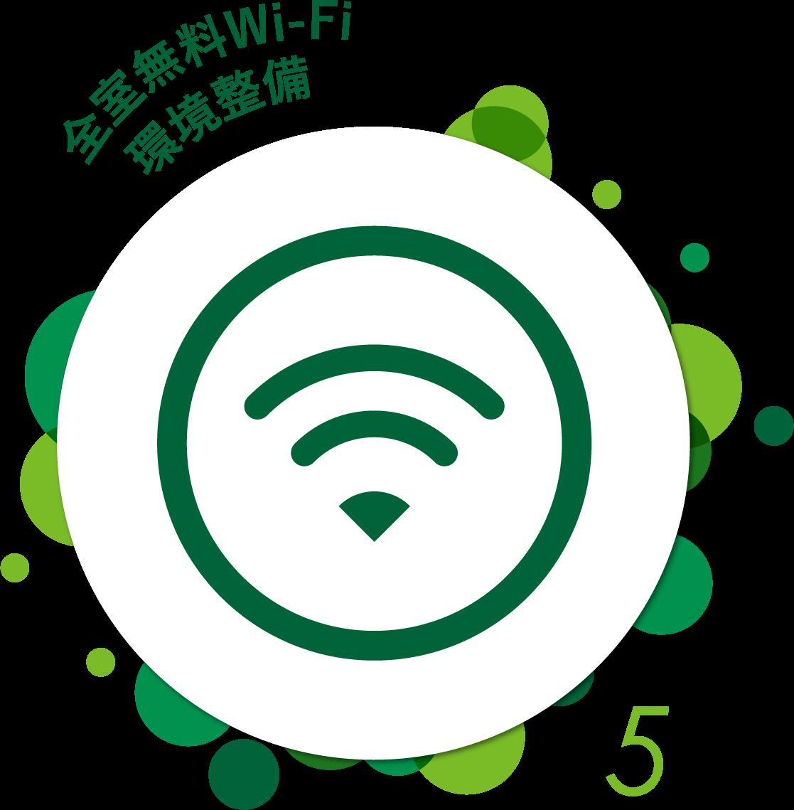 全室無料Wi-Fi環境整備