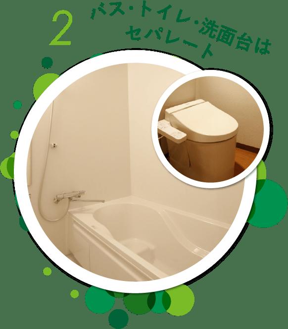 バス・トイレ・洗面台はセパレート
